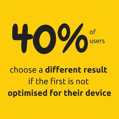 Mobile First Web Design - Optimised Device