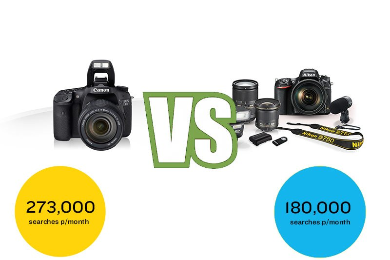 seo google search - canon vs nikon